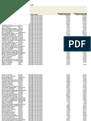 Company Screening Report v s | Service Companies | Economy Of The