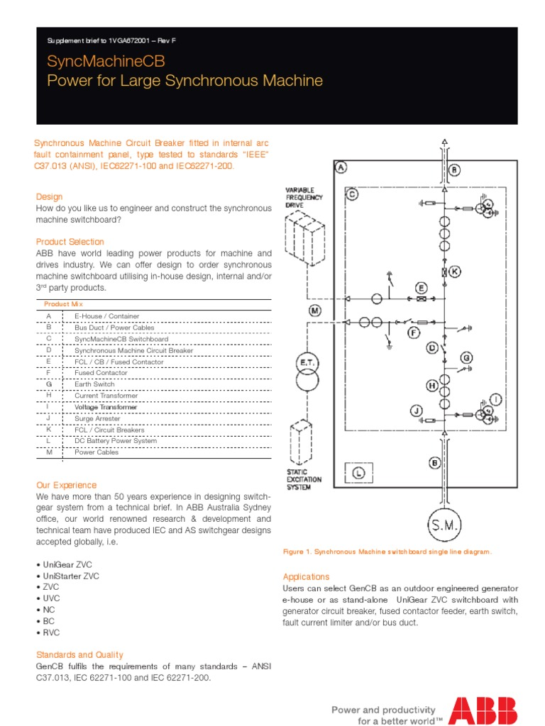 1vga671053 - syncmachinecb   Fuse (Electrical)   Switch on