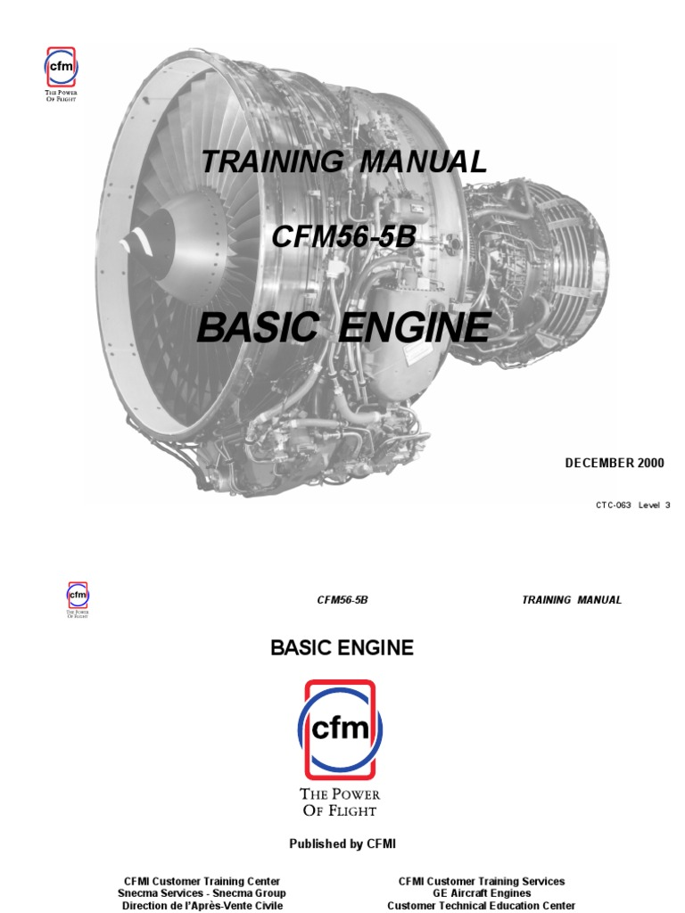 Blog Archives Easycrise Embedded Systems 8051 Microcontroller Wikibooks Open Books For An Since 1997 With The Introduction Of 737 700s Cfm56 7b Engines 75 Decibel Noise Contour Is Now Only 35 Miles Long
