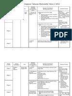Rancangan Tahunan Matematik Tahun 2 KSSR 2012