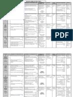 EL Sec Yearly Scheme of Work Form 4 Sample 2 2010j
