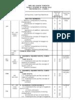 F2 Maths Annual Scheme of Work_2012