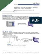AC Tech - VFD Drive - User Guide