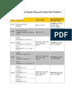 Spark Plug Selection Table