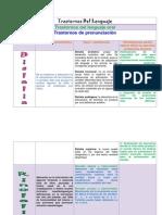trastornosdellenguaje-100917215817-phpapp01