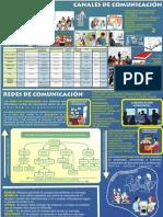 inforgrafia del proceso de la comunicación en las organizaciones1