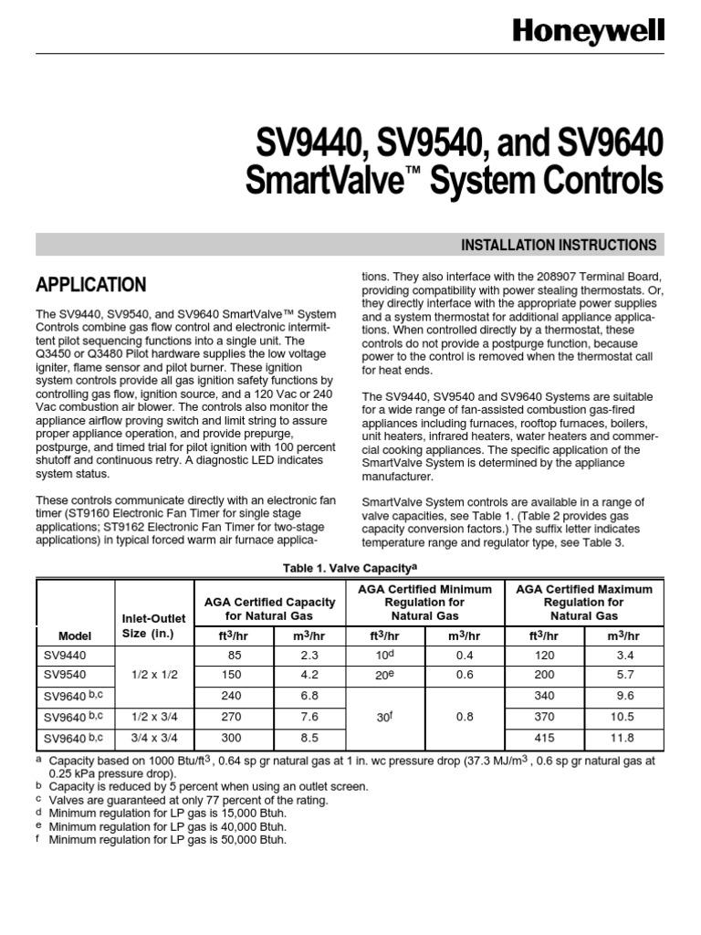 Smartvalv Thermostat Hvac K59 Wiring Diagram