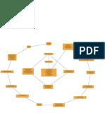 Mapa de Proceso MAM