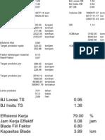 perhitungan PTM