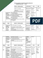 Rancangan Tahunan BM Tingkatan 1 Penuh