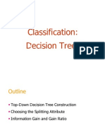 Decision Tree Intro
