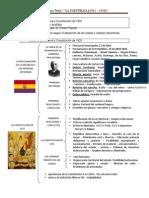 Esquemas_Segunda_Republica