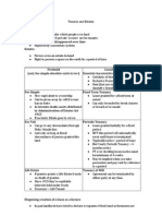 30860628 Property Revision Notes