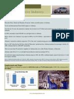 Auto Industry Profile
