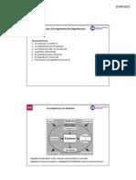 Tema 1 Introducción a la Ingeniería de Organización