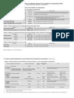 Tableaux Tarifs PCH Decembre 2011