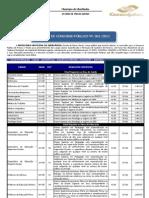 consulplan_Edital de Uberlândia Publicado em 28 12 2014528