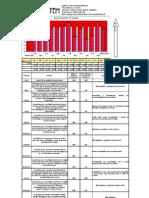 Modelo de Avaliação de Desempenho (2)