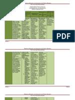 13 Paradignas Psicológicos_ humanista. tabla 2