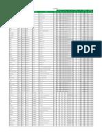 41345 Listado Oficinas as Dividendos Davivienda