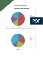 Ept Essay Sampleegenre of Books Chosen by Students