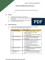 Pelan Pelaksanaan Fokus 1 Transformasi SBP