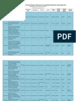 KITS VENDIDOS AL 5 DE ENERO 2012 - CONSULTA POPULAR DE REVOCATORIA (HUANCAVELICA)