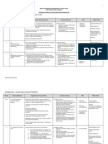 Yearly Plan Science Form 3e 2012