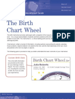 How to Read Chart