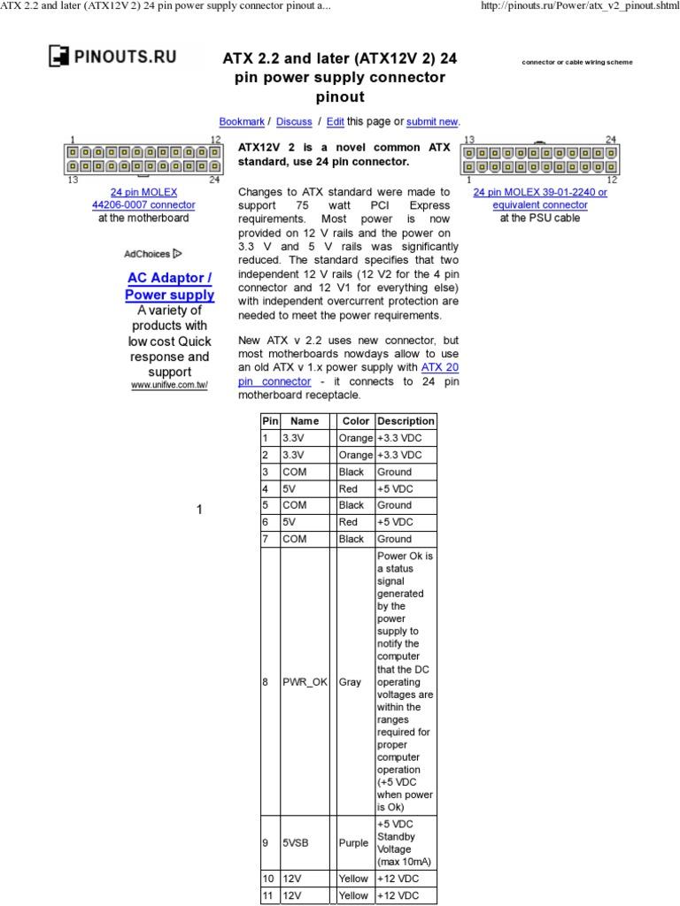 Ausgezeichnet Atx Psu Pinbelegung Zeitgenössisch - Elektrische ...