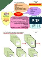 2. Harta Conceptual A - Invatarea Prin Cooperare
