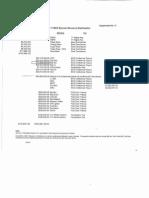 2010-2011 BCS Escrow Revenue Distribution