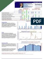 Big Sur Coast Homes Market Action Report Real Estate Sales for December 2011
