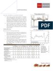 Worldwide Indicators Looking Up - Weekly Economic Financial Commentary