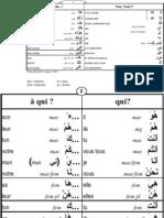 Fiches thématique - vocabulaire coranique