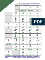 Ottoman Turkish Alphabet 3tables