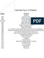 Sound and the Fury Timeline