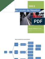 Mapa Conceptual Leyes de Newton