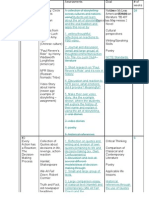 Version 2 of Curriculum Map