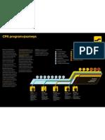Cpa Program Pathways April 2010