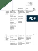 Curriculum Map Version 1