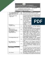 Admin Notification 06012011