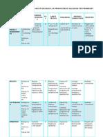 ANALISIS de Riesgos-plan Haccp Aplicado Para La Prod. Desalchicha Tipo Frankfurt
