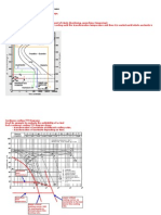 2. TTT Diagrams