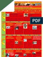 Boletin Emancipación Obrera Nro. 289, Diciembre 17 de  2011