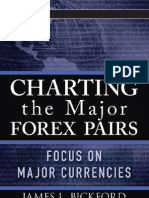 Charting the Major Forex Pairs Focus on Major Currencies