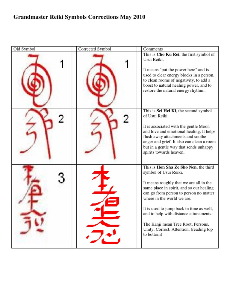 Grand Master Symbols Corrections June 2010 Kanji