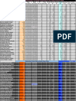 Copy of Cafe World Spreadsheets by Laugh Donor