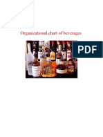 Organizational Chart of Beverages