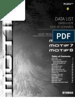 Motif 8 Data List